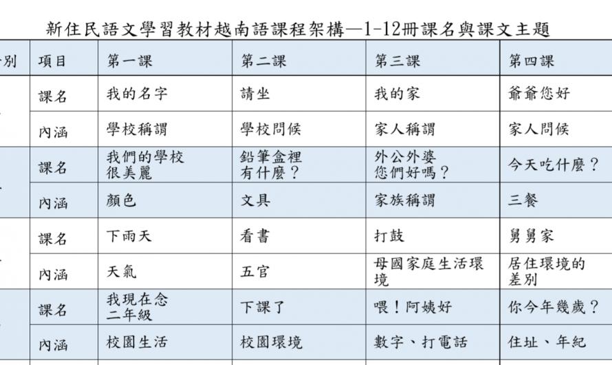 新住民語文 課程架構