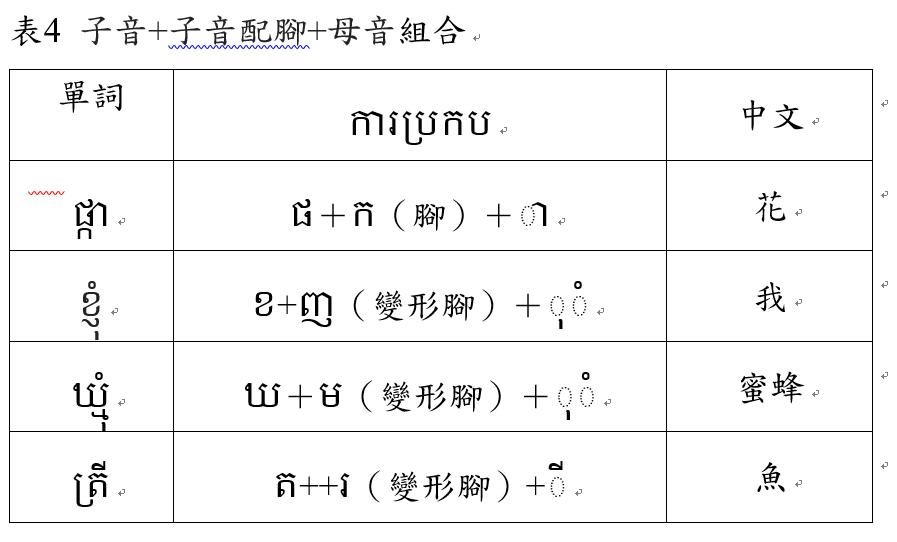 高棉文 教材分析